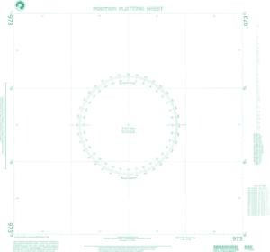 thumbnail for chart Plotting Chart 973