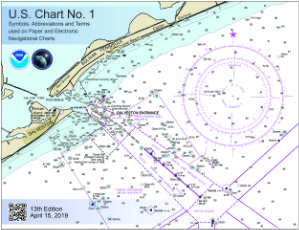Nautical Chart Symbols And Terms